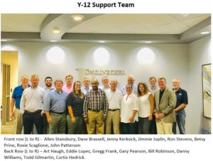 Y-12 Support Team